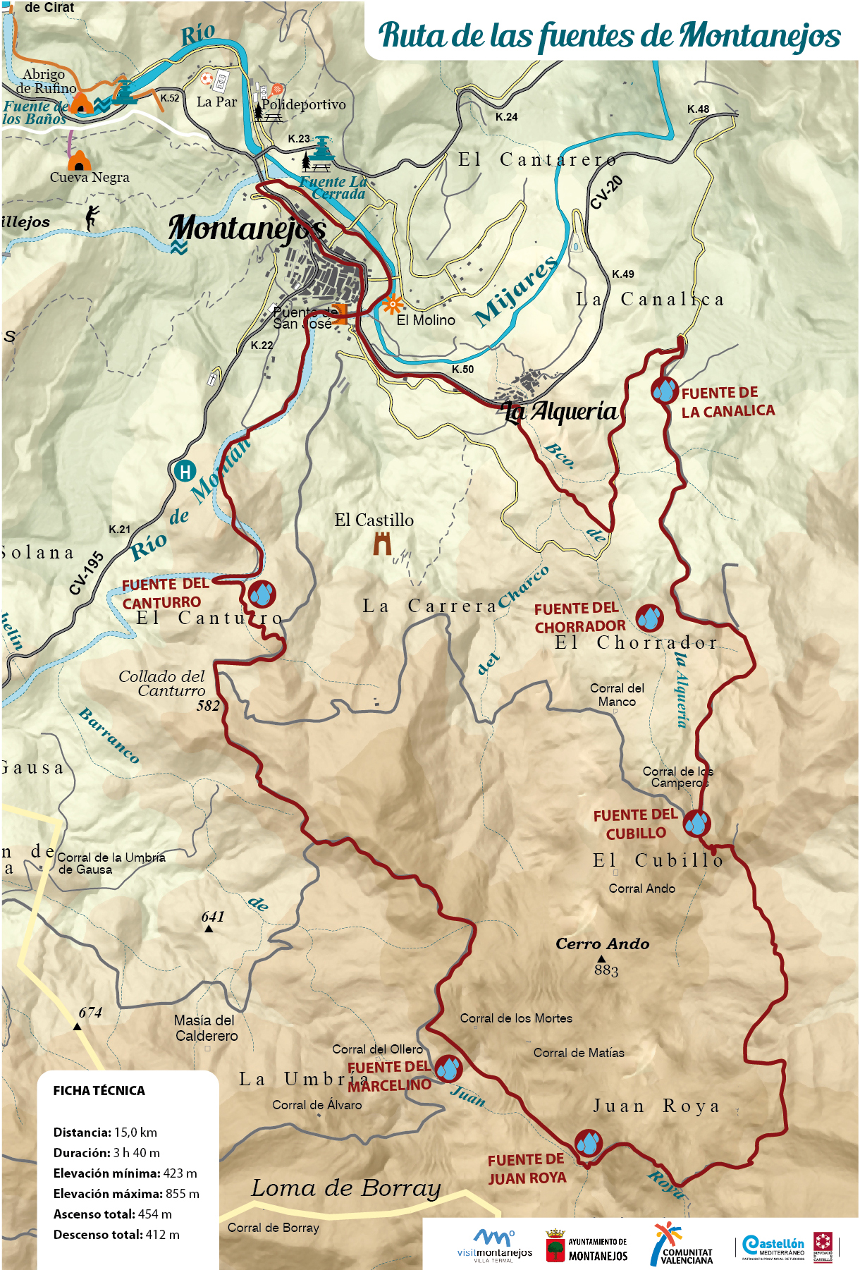 The trail of La Bojera